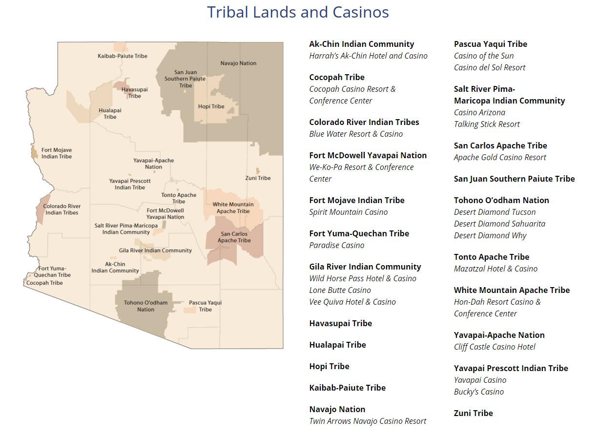 Arizona Casino Map
