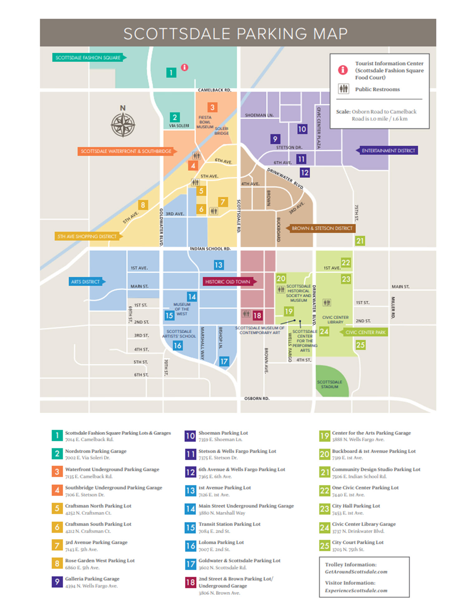 Old Town Area PARKING Map Old Town Scottsdale
